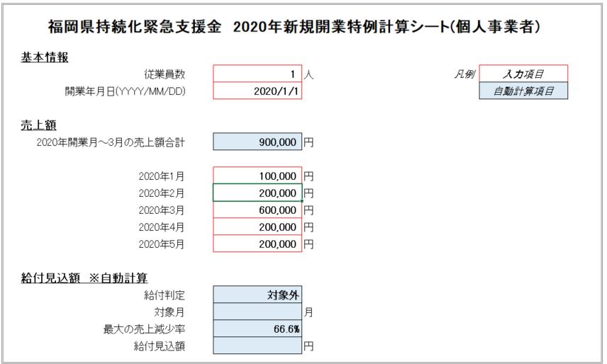 持続化給付金 新規開業 2020