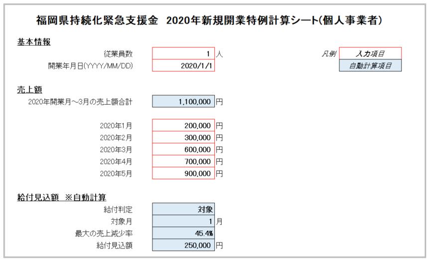 2020 持続化給付金 新規開業
